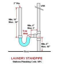 washing machine plumbing code