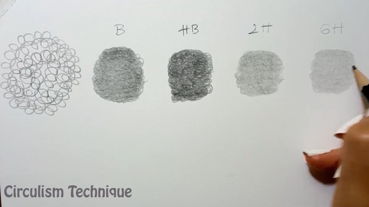 line variation