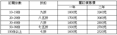 一般訂戶:一年12期每份2000元,二年24期每份3600元。若需掛號,每份每年另加240元。