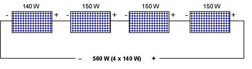 http://solar.digitalpublishin.netdna-cdn.com/wp-content/uploads/2013/12/mixing-different-solar-panels-in-series.jpg?ce732f