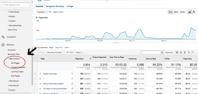 How to Read Google Analytics and Increase Your Sales 3
