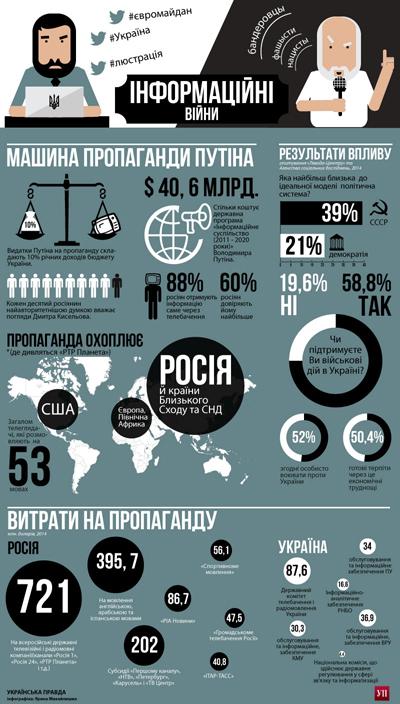 info wars.jpg