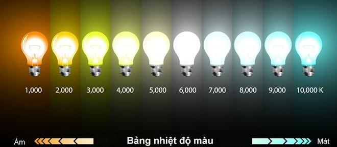 Bảng nhiệt độ màu bóng đèn led bulb philips MyCare