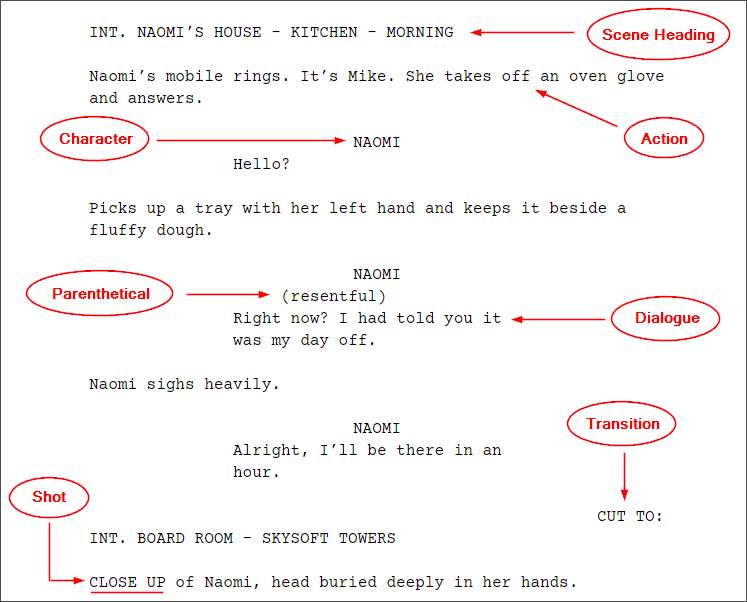 Writing Screenplays using Google Docs and Word