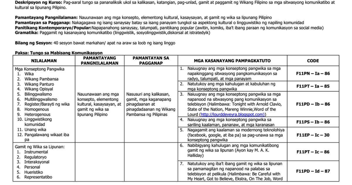halimbawa ng thesis sa filipino pdf