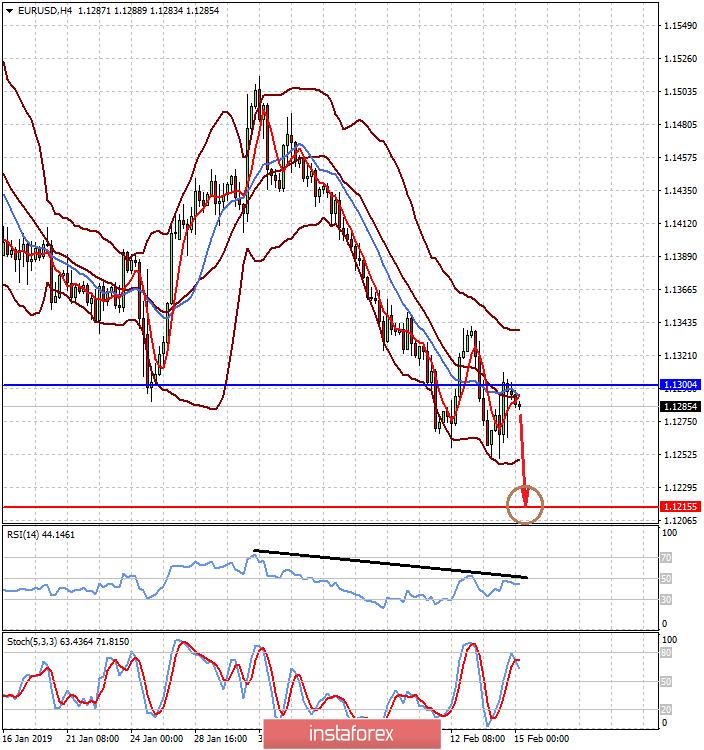 InstaForex Analytics: Thị trường hy vọng vào triển vọng của nới lỏng định lượng mới QE 2.0