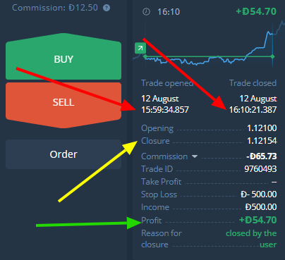 Forex trading & crypto masterclass learn to trade better