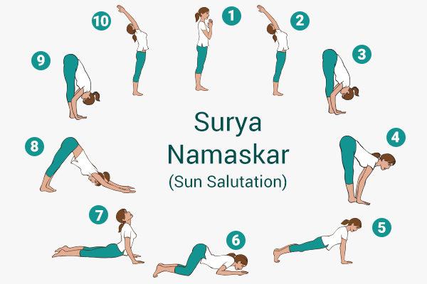 Tư thế chào mặt trời Surya Namaskar - Bài tập yoga giảm béo bụng