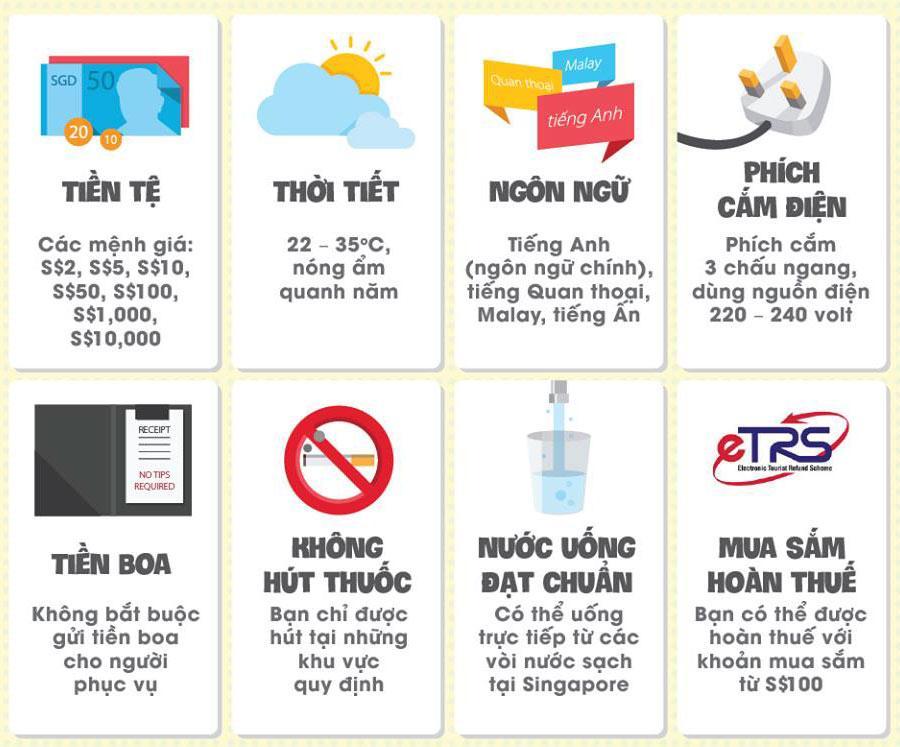 Lưu ý về Singapore