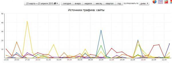 http://siteclinic.ru/blog/wp-content/uploads/2015/05/2-600x222.jpg