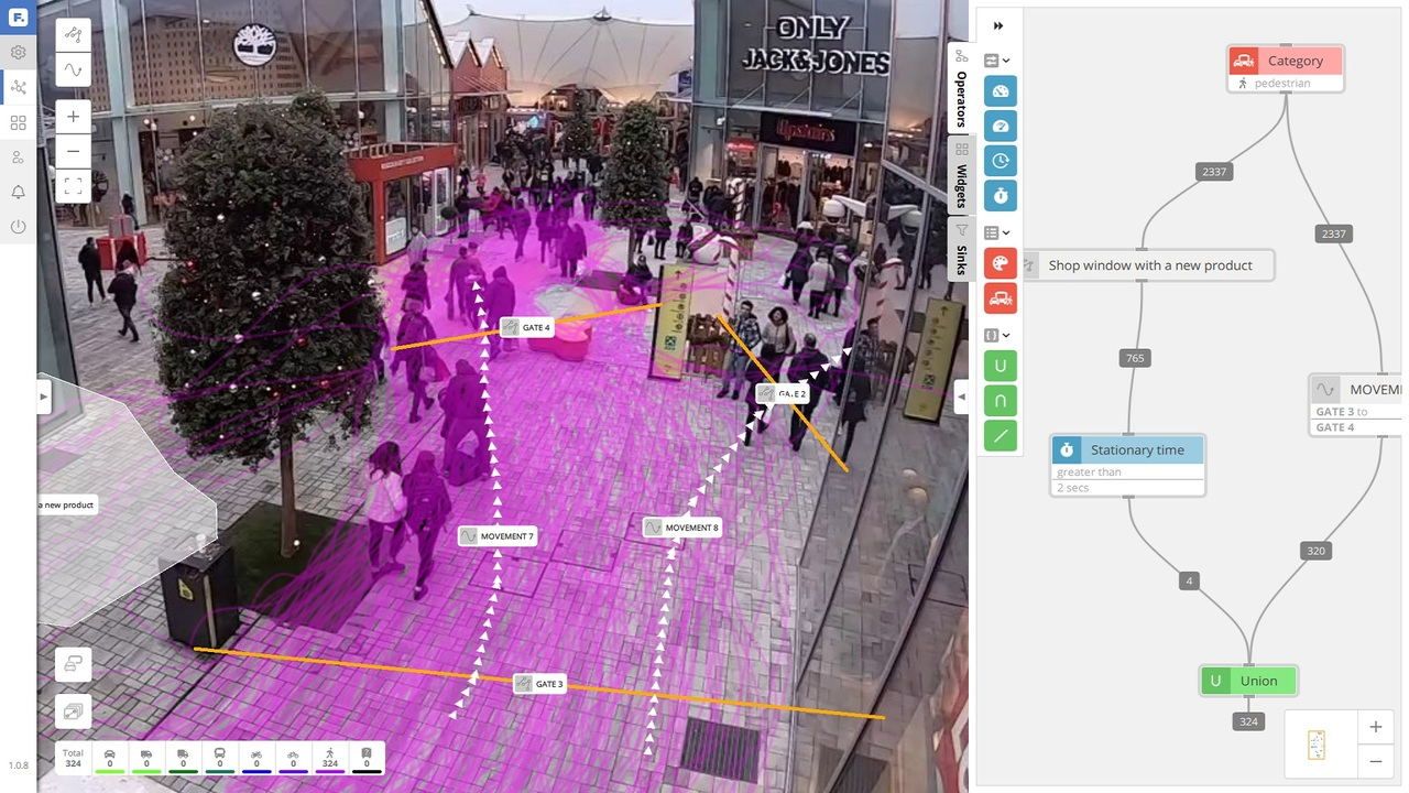 retail video analytics by flow-retail