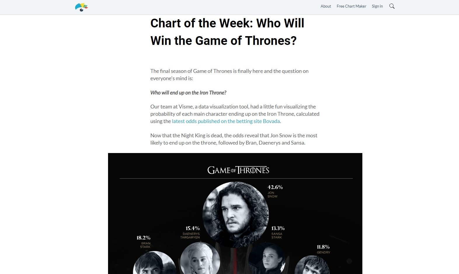 Visme Game of Thrones themed PR campaign.