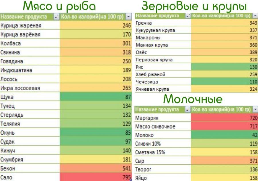 Tablitsa-kalorijnosti.jpg