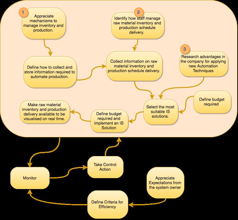 Conceptual Model1 .png
