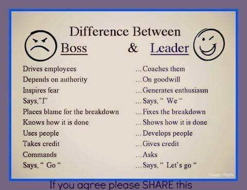 comparisons aren't helpful boss vs. leader