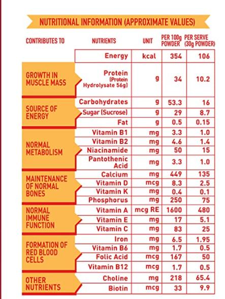 NUTRITIONAL INFORMATION of protinex powder in hindi