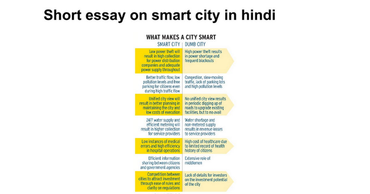 short essay on smart city in hindi google docs