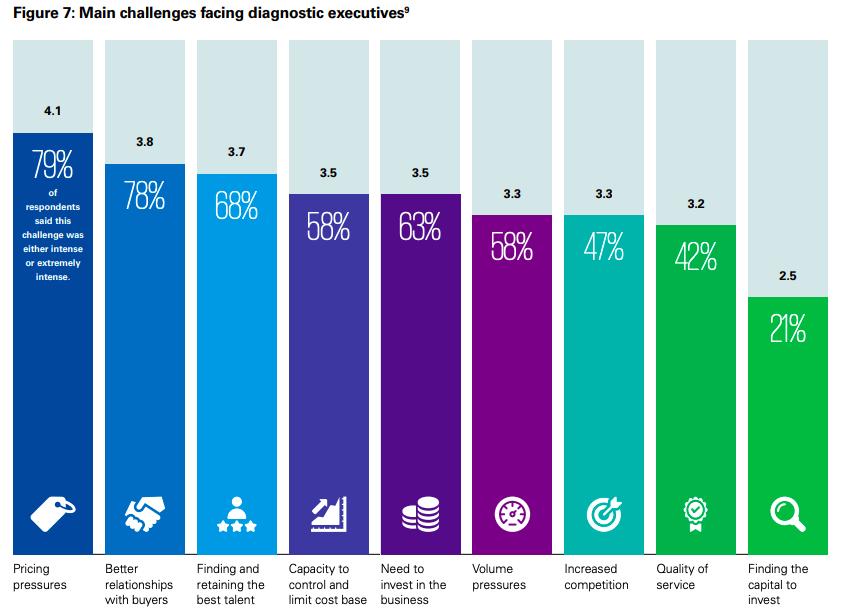 KPMG-Report-The-Healthcare-Diagnostics-Value-Game