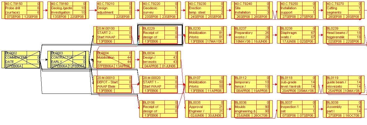 Planning planowanie inwestycji w twojej firmie basic gantt chart najpopularniejszy i najbardziej rozpowszechniony polegajacy na umiejscowieniu zadan na poziomej skali czasu wykres ten wykorzystuje ccuart Image collections