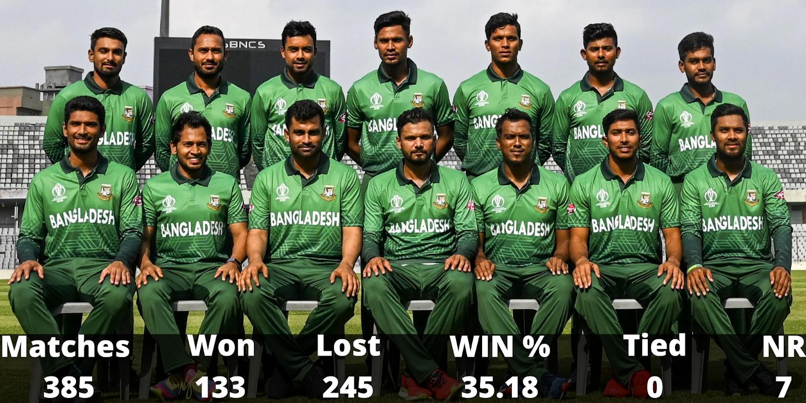 Most Wins in ODI By A International Cricket