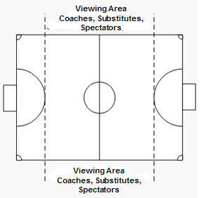 http://www.calvertsoccer.org/cms/resources/1/Fields/SmallSidedViewingArea.png