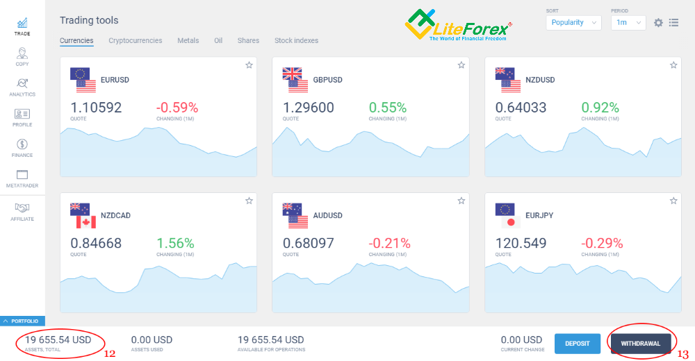 LiteForex: How to make Forex trades: a simple instruction