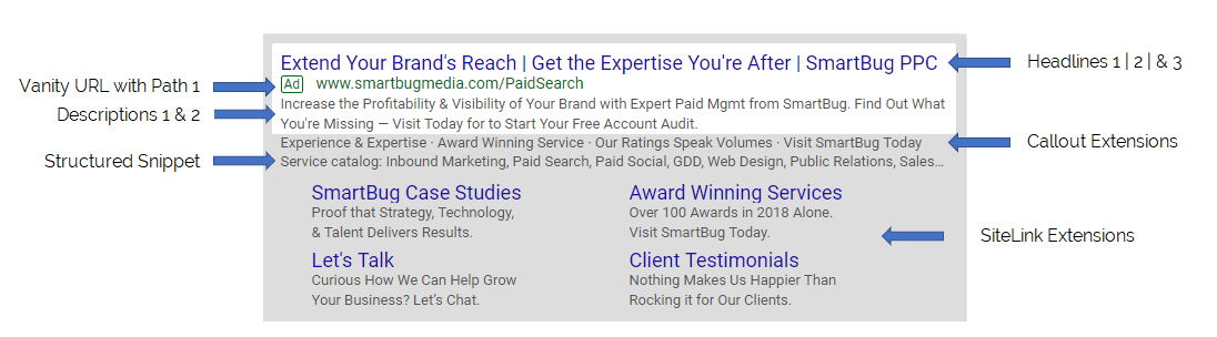Text Ads Example