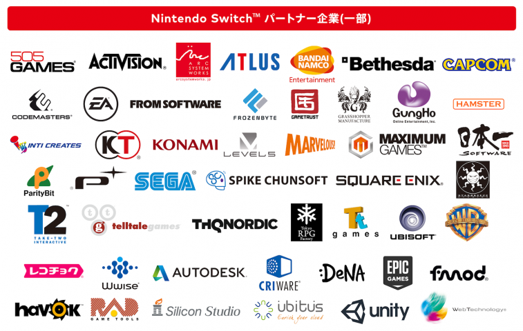 Nintendo-Switch-is-Finally-Bringing-the-Third-Parties.png