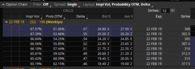 tsla options bull call spread example