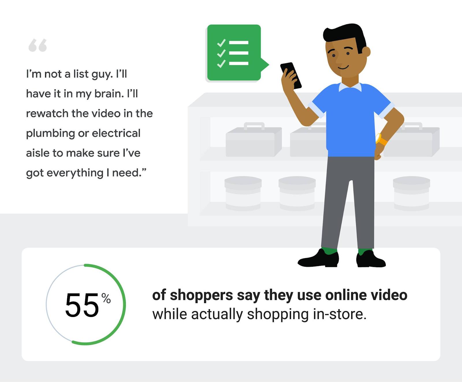Google shopping data