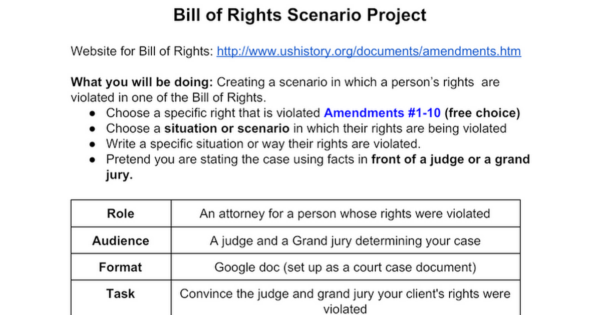 my dating bill of rights I have children with my  national survey of teen dating  should have access to the same legal protections when it comes to dating violence these rights include.