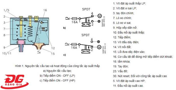 Sơ đồ cấu tạo và nguyên lý làm việc của Relay áp suất khí