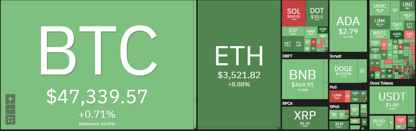 Litecoin price analysis: LTC/USD set to break past $180 by midnight 1