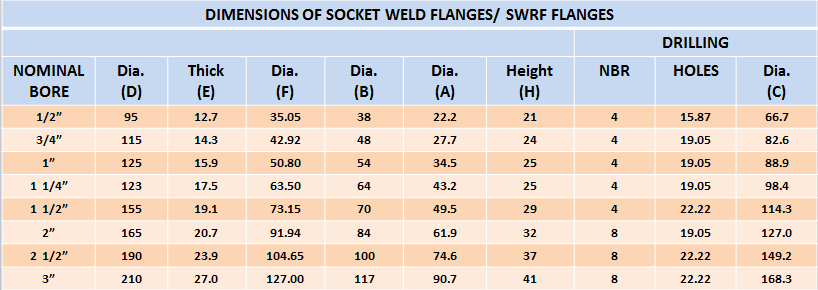 socket weld2.png