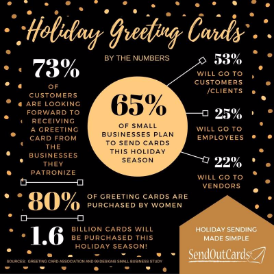 Customizable Holiday Cards For Your Real Estate Marketing