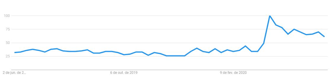 buscas-no-google-como-fazer-pao