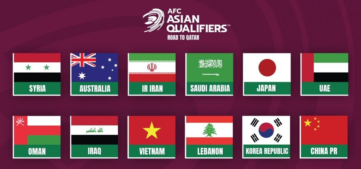 12 đội bóng vào vòng loại thứ 3 World Cup 2022: ĐT Việt Nam đi vào lịch sử    VOV.VN