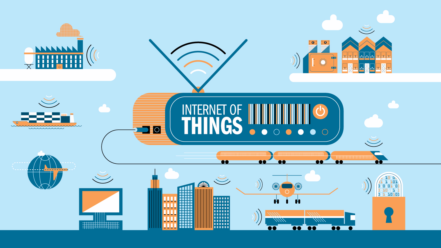 ứng dụng internet of things