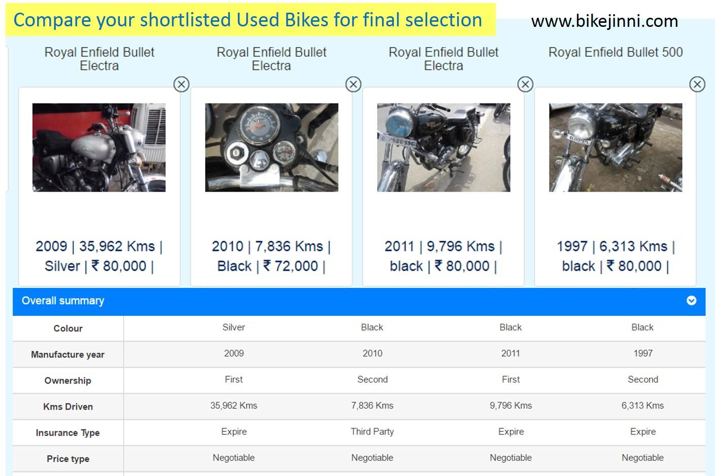 C:\Users\Naresh Rattan\Desktop\Used Bike Article-Jan2017\Compare Used Bike -BikeJinni.jpg