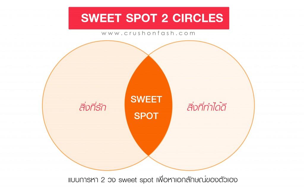 sweet spot1-01