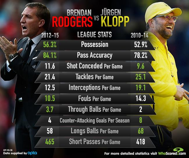 C:\Users\LUKE\Downloads\rogers vs klopp.jpg
