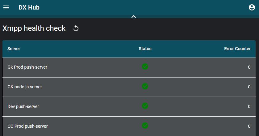 Real time server health check