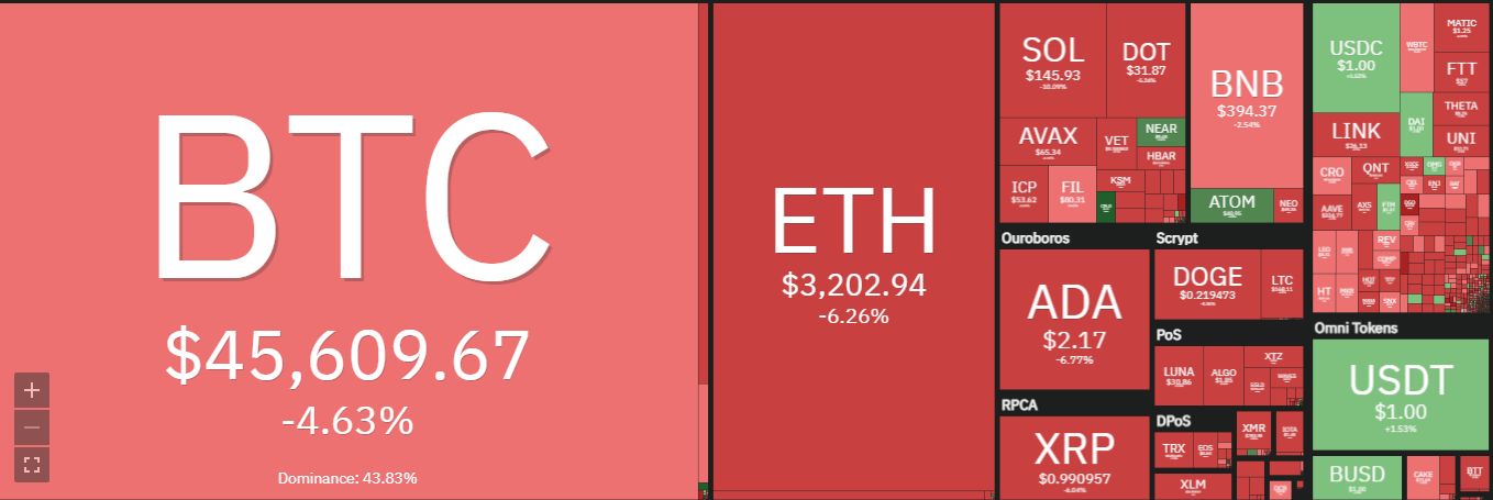 Polkadot price analysis: DOT/USD expected to hit $35 in the next 24 hours 1