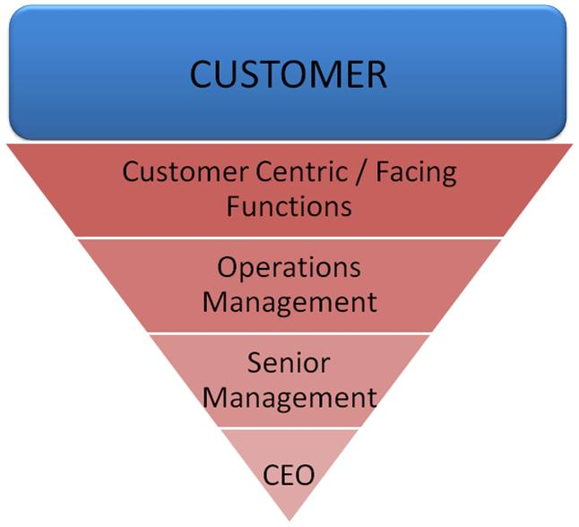 pyramid-of-authenticity.jpg