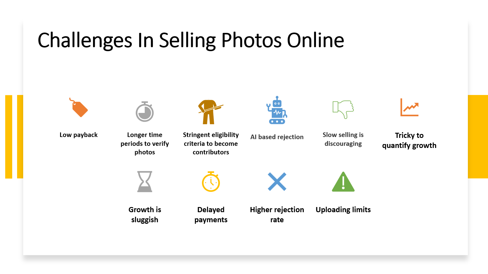 What are the Challenges to Sell Photos Online
