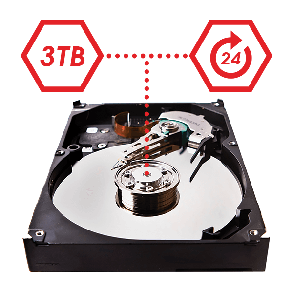 Hard drive to store HD security footage