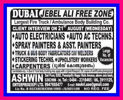 Jebel ali free zone jobs