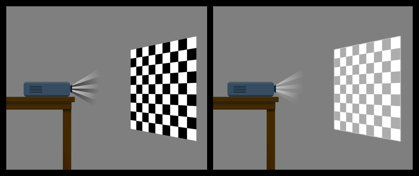 How Projectors Project Black (Easy Explanation) 2