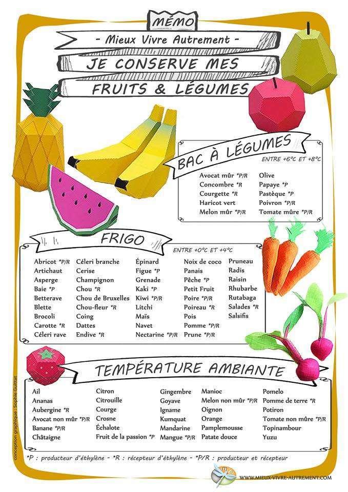 conservation fruits et légumes geste anti-gaspi