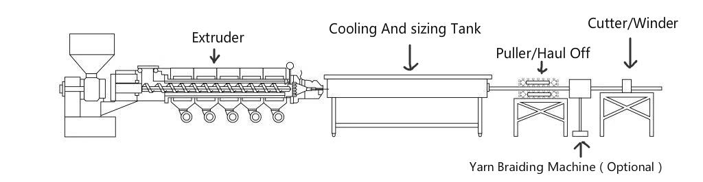 plastic extrusion machine line drawing